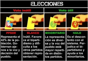 Elecciones generales 20N