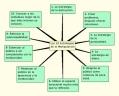 10 estrategias manipulacion